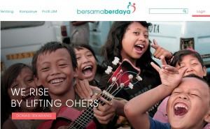 Ilustrasi Tampilan BerdayaBersama.com Sumber: Basic Ludo